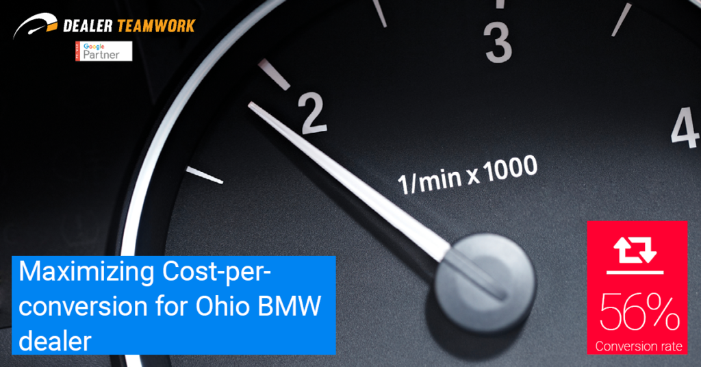 Dealer Teamwork - BMW Motorwerks Case Study