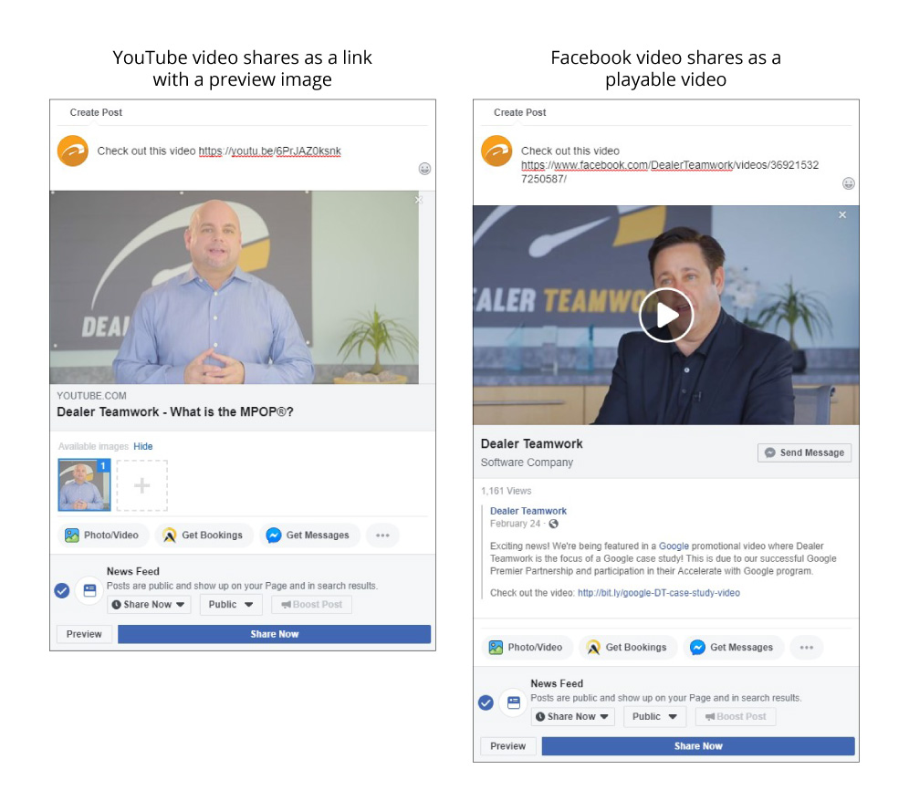 Sharing a YouTube link versus posting a video direct to Facebook