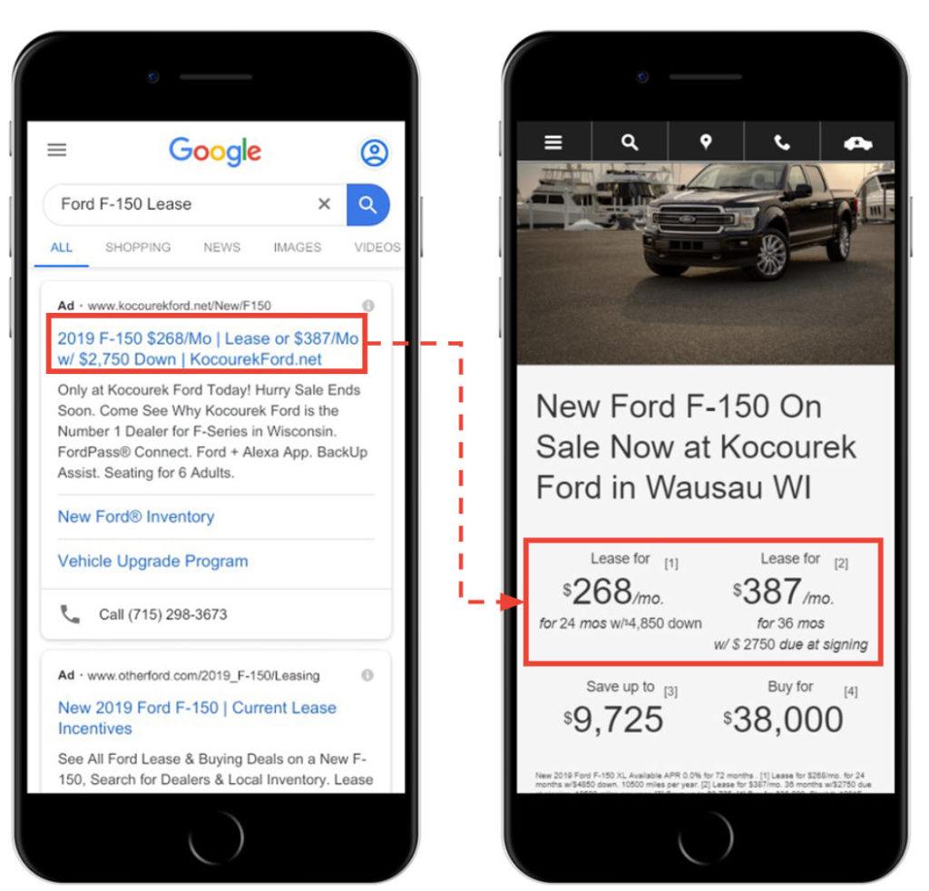 Proper Ad-Landing Page Matching - Dealer Teamwork