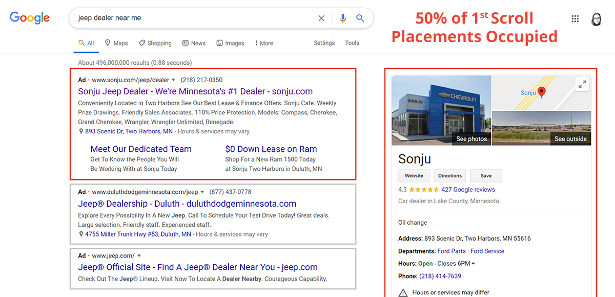 Dealer with an ad and gmb listing showing in a desktop google serp takes up 50% of scroll 1 placements