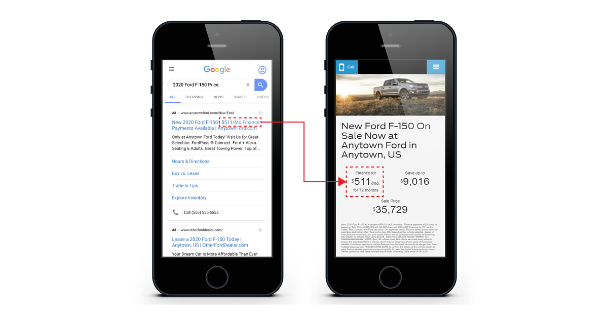 showing the price of a google ad that matches the price listed on the landing page side by side