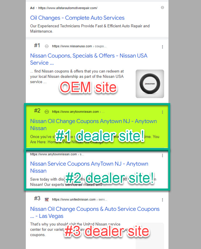 Search result example of a keyword ranking for multiple pages/urls